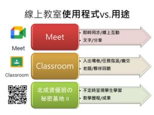 【思在學堂】2021 資優班防疫線上教室(第一週)💕實踐與省思